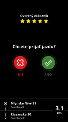 Zoznamka Estónsko